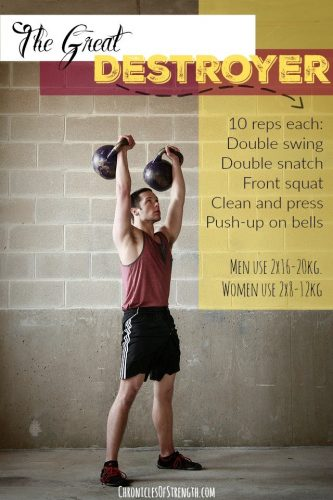 kettlebell complexes for faster fat loss