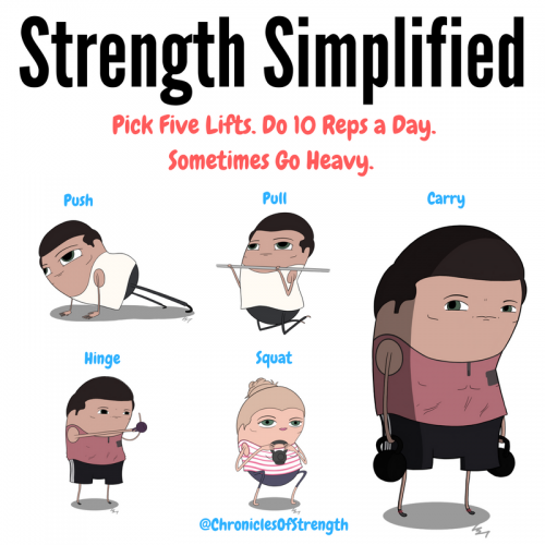 StrengthSimplified (1)
