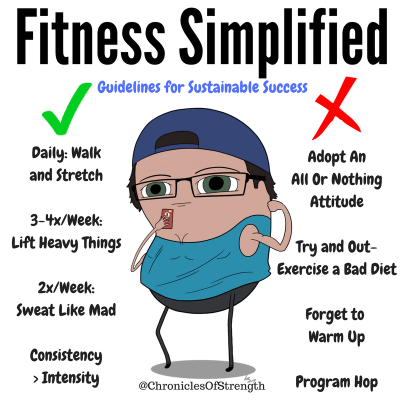 fitnesssimplified (2)