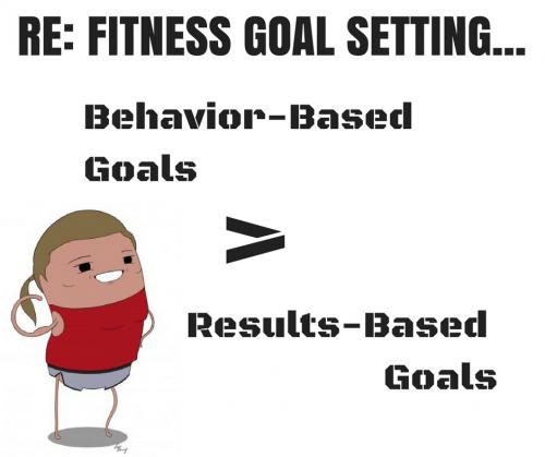 Set Behavior-Based Goals