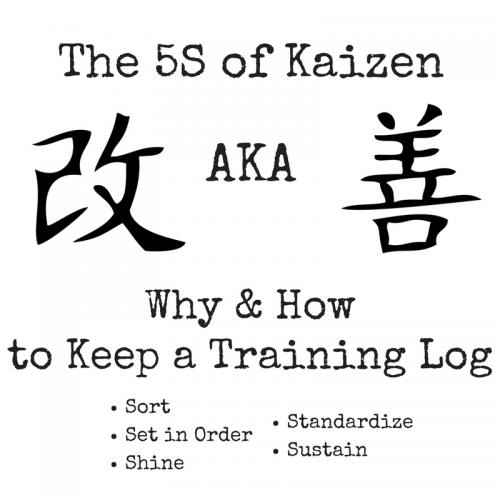 Kaizen, Minimalism, Generalism, & Training Logs